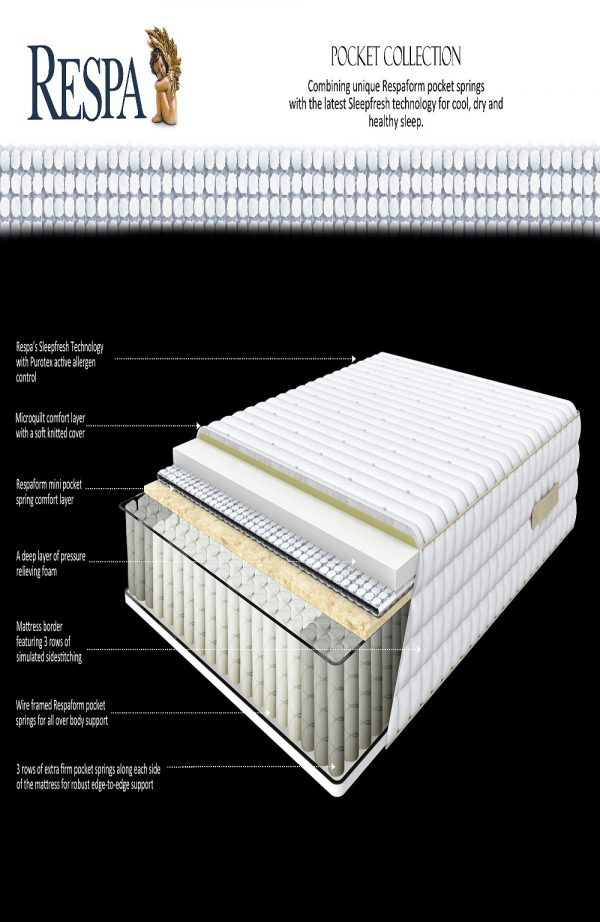 Ballymore 3ft 1400 pocket mattress